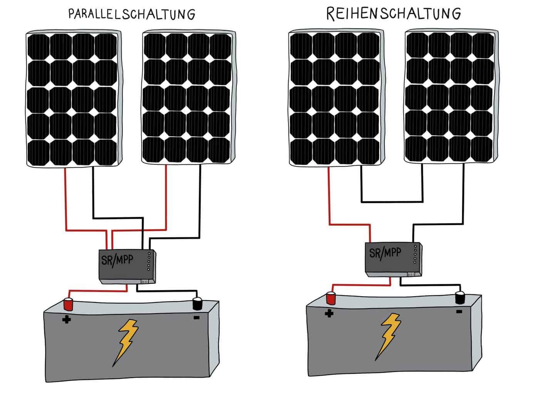 Einbau-und-Erweiterung-Wohnmobil-Solaranlage-Reihenschaltung-Parallelschaltung-2