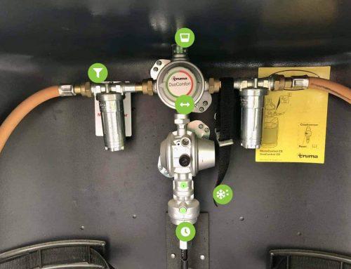 Gasprobleme erkennen und lösen mit 28 Erstmaßnahmen
