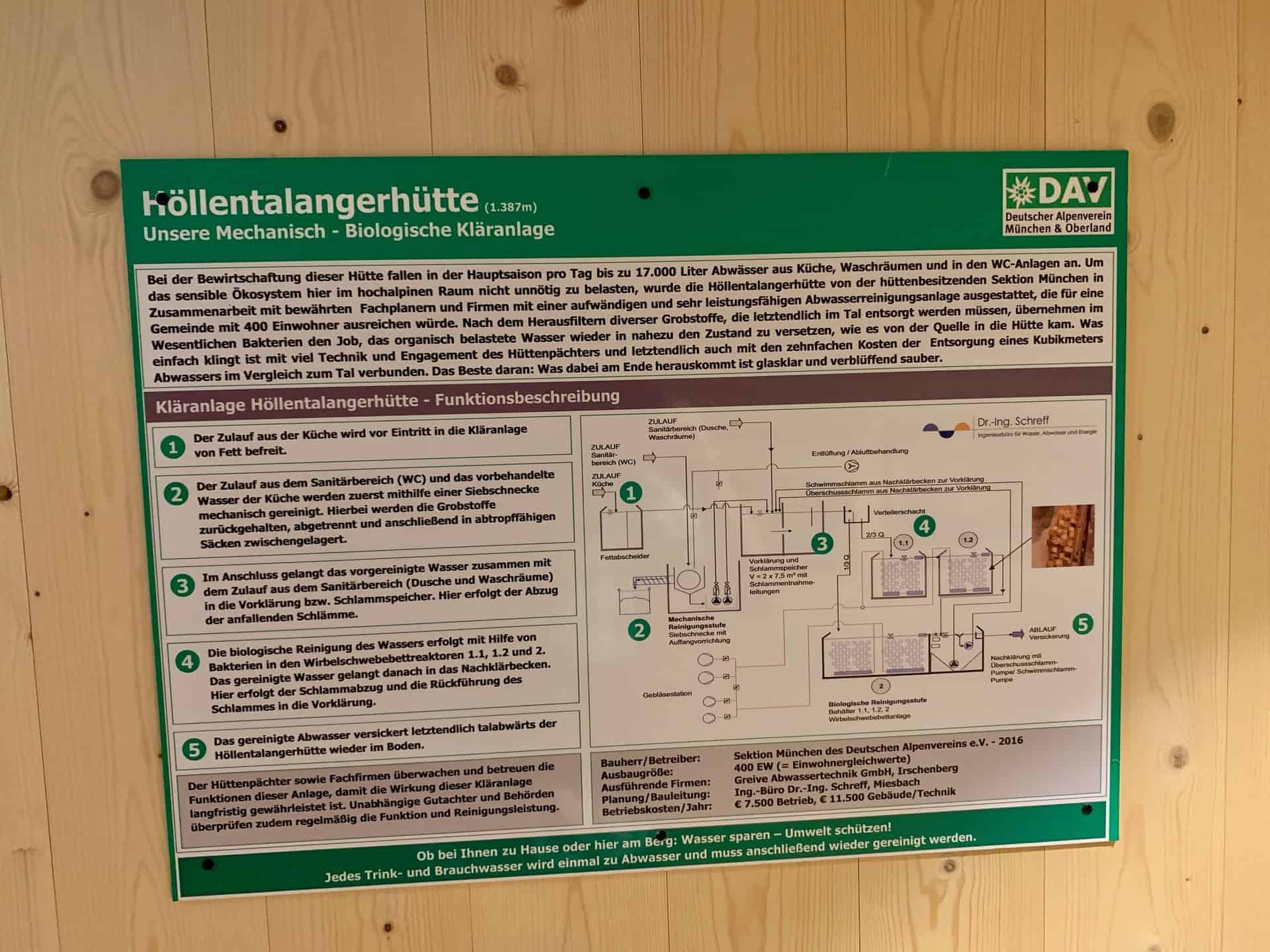 Höllentalklamm_Höllentalangerhütte_Funktionsweise_Kläranlage