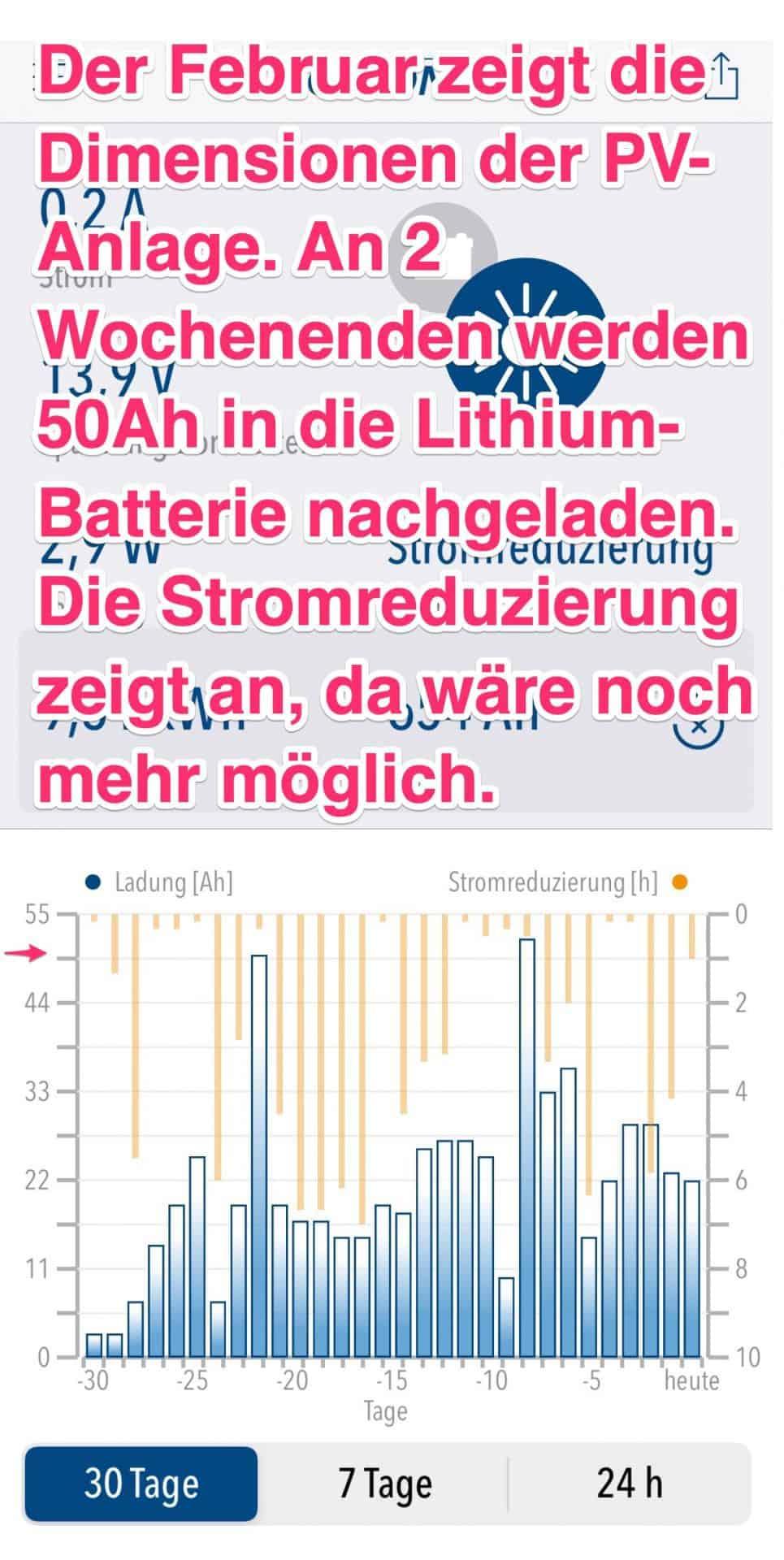 Solaranlage-Wohnmobil-Solarmodule-Power-bereits-im-Februar