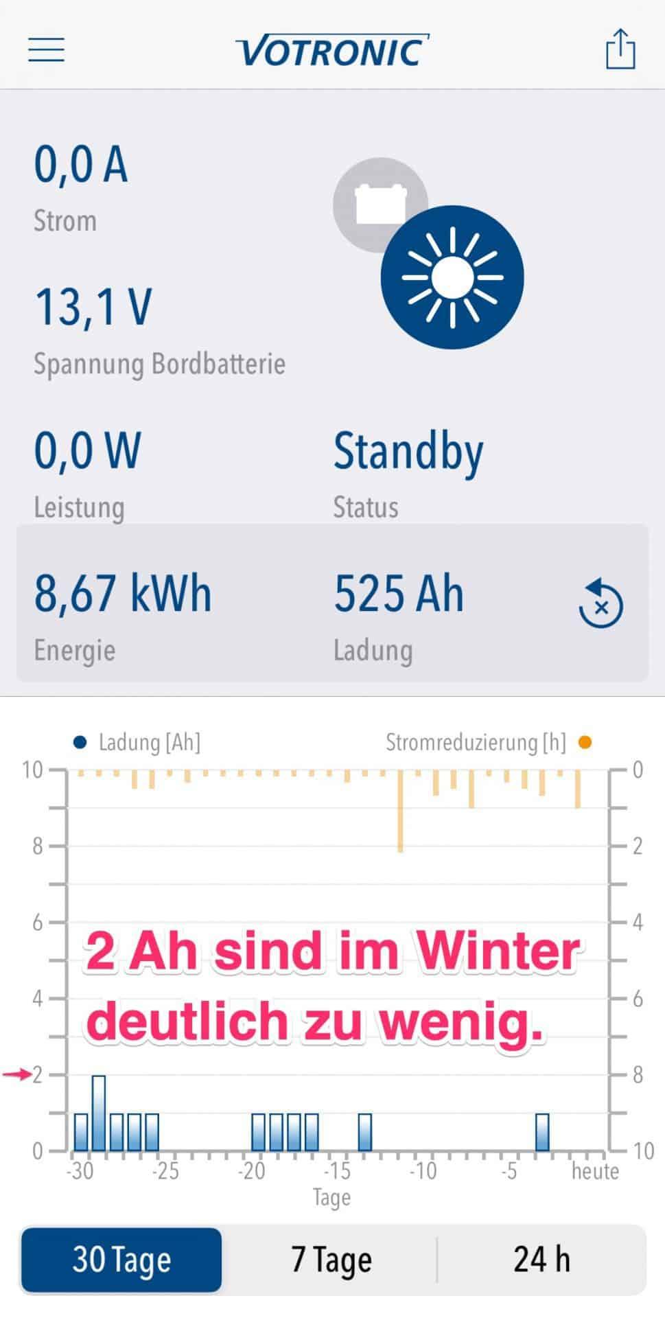 Solaranlage-Wohnmobil-einbauen-erweitern-Votronic-App-Verbesserungsbedarf
