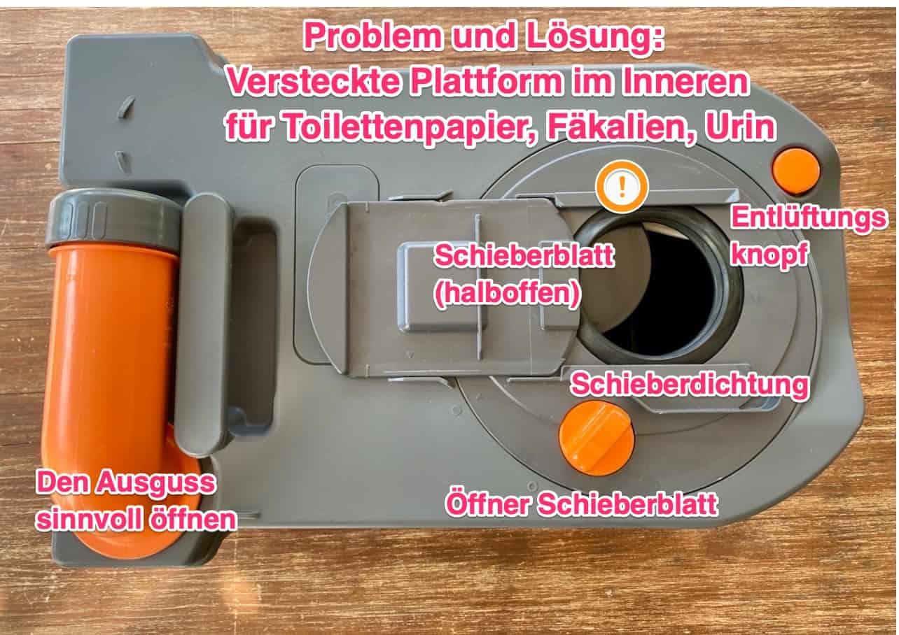 Thetford-Toilettenkassette-C250-stinkt-und-riecht-Titelbild-Problem-und-die-Lösung