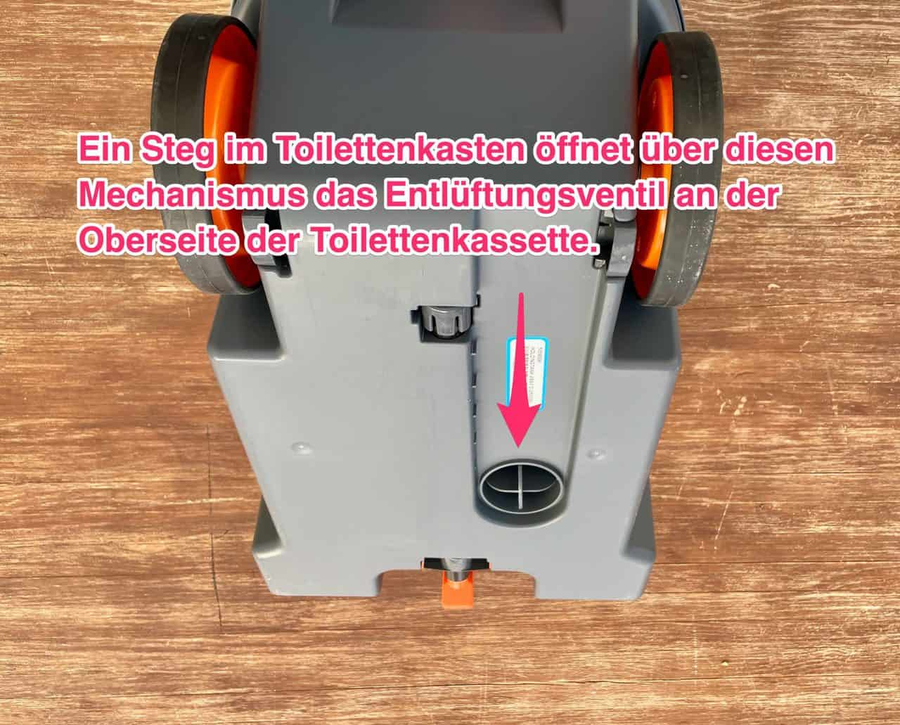 Thetford-Toilettenkassette-Druckausgleichsventil-geöffnet-Unangenehme-Gerüche-stinkt-1