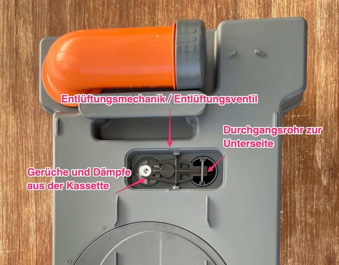 Thetford-Toilettenkassette-Unangenehme-Gerüche-durch-offene-Entlüftungsmechanik